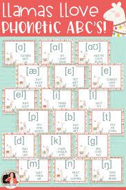 Ipa Chart For Singers International Phonetic Alphabet Posters Llamas Music Class
