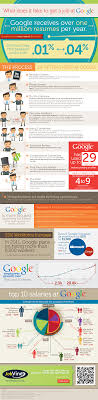 how do you get a job at google infographic marketing tech news how to get a job at google