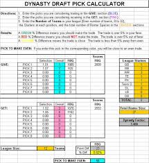 draft pick chart jeff pasquino the dynasty draft calculator rookie picks