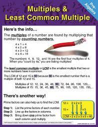 Pre Algebra Chart Id 2577