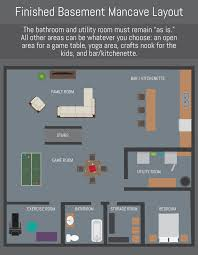 plan your mancave layout com put a mancave in the basement