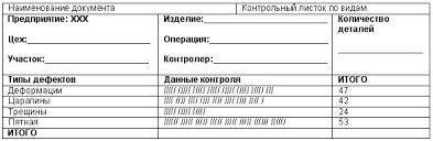 Реферат Семь инструментов контроля качества ru Рис 2 Пример контрольного листка 4