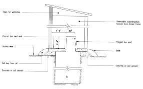 Water Wall Design Guidelines Building Guidelines Drawings Section F Plumbing