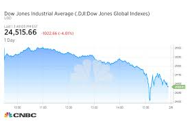 Dows Nearly 1 600 Point Plunge Marks Its Biggest One Day