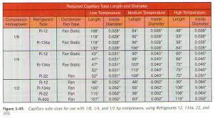 Capillary Tube Capacities Refrigeration Capillary Tube