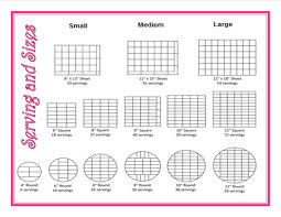 Pricing Fit For You Cake Serving Chart Cake Servings