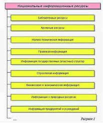 Семинар ДОПИng Информационные ресурсы ТолВИКИ Нац информ ресурсы jpg