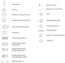 pneumatic circuit symbols explained   library automationdirect comother pneumatic symbols