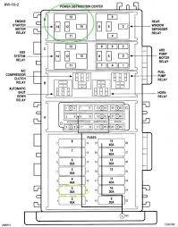 jeep wrangler fuse panel 2002 box 3 depict divine wiring diagram 1992 jeep wrangler wiring diagram at Jeep Wrangler Wiring Diagrams