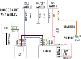 esp kh wiring diagram best secret wiring diagram • esp wiring diagram wiring diagrams u2022 rh 30 eap ing de double neck wiring diagrams double neck wiring diagrams