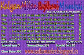 Rajdhani Chart Fixsattamaster Com Kalyan Chart Milan Chart Mumbai Chart