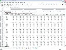 Forecast Budget Template Expense Forecast Template Excel