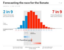 republicans set to ren the senate 636743451613394124 png