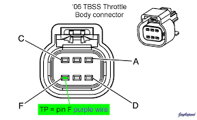 tps wiring issues diagram help needed chevy trailblazer ss forum after looking at it closer the pedal sensor shares a pin the tb for refferance voltage