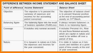 5 Balance Sheet Vs Income Statement Legacy Builder Coaching