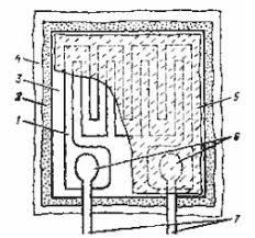 Тензометрический датчик курсовая найден Тензометрический датчик курсовая