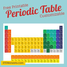Free Printable And Customizable Periodic Table Of Elements Science
