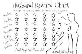 Child Reward Chart Template Printable Reward Chart Template