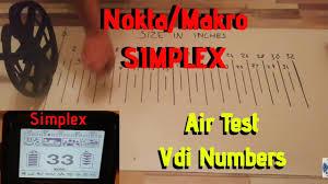 Vdi Chart Nokta Makro Simplex Air Test And Vdi Numbers