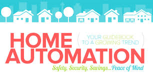 Merits of Home Automation