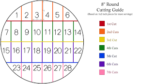 Round Cake Size Chart Pin On Cakes
