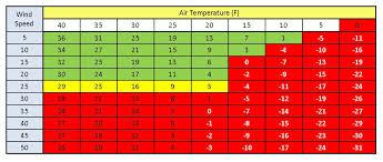 Inclement Weather Recess And School Activities