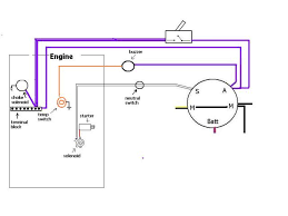 similiar 5 wire ignition switch diagram keywords joe i believe you are going to get a nss 4 wires on it two of · need a simplified 5 pole ignition switch