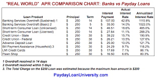 Apr Calculator Consultants For Lenders