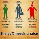 Images & Illustrations of wage earner