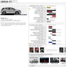 2012 Lexus Color Chart Lexus Ct Touchup Paint Codes Image Galleries Brochure And