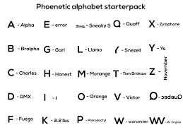 The nato phonetic alphabet, more formally the international radiotelephony spelling alphabet, is the most widely used spelling alphabet. Phonetic Alphabet Starterpack R Starterpacks Starter Packs Know Your Meme