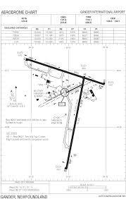 Bestand Gander International Airport Cyqx Aero Chart Png