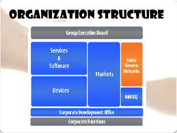 Company Structure Of Nokia Custom Paper Sample
