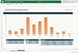 online expense report monthly expense chart template for excel online