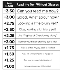 Eye Chart Template California Dmv Exam – Andromedar.info