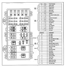 Mercedes Sprinter Fuse Box Chart 2004 Mercedes Fuse Box Diagram Wiring Diagram Mega