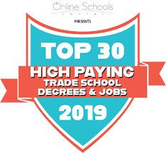 How Much Is Trade School 30 High Paying Trade School Degrees And Jobs 2019