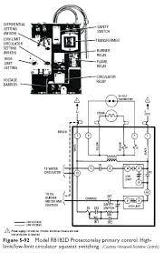 aquastat wiring boiler control wiring diagrams best of wiring aquastat wiring combination primary control and heater diagram wiring diagram honeywell aquastat l6006a wiring diagram