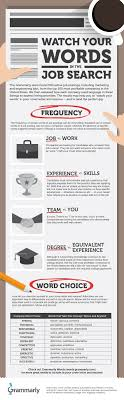 Watch Your Words In The Job Search Job Search Celebrity And Career