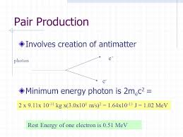 11 pair ion involves creation of antimatter minimum energy photon