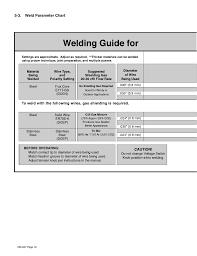 3 Weld Parameter Chart Hobart Welding Products Handler