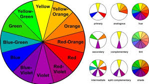 Fabulous 18 Images What Colour Matches With Blue. Color Wheel Chart Names  Learn Basics Colour Theory Know