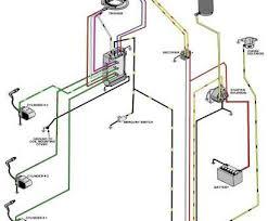 yamaha switch wiring diagram perfect yamaha warrior wiring diagram r6 ignition · yamaha switch wiring diagram perfect wiring diagram outboard ignition switch refrence boat leisure of