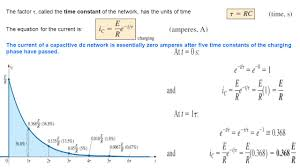 the factor τ called the time constant of the network has the units of