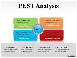 Pest Analysis Template Pests Pest And Pestle