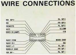 honda radio wiring harness diagram lovely honda 20 pin radio wire honda radio wiring harness diagram best of honda car radio stereo audio wiring diagram autoradio of