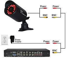 wiring diagram color code for security camera the wiring diagram lorex camera wiring schematic nilza wiring diagram