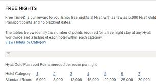 Hyatt Passport Points Chart Book 12 Free Hyatt Hotel Nights From One Credit Card Signup
