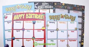 5 Fun And Unique Birthday Bulletin Board Ideas Printable