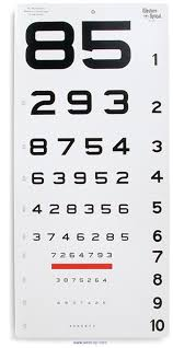 Distance Visual Acuity Chart Number Eye Chart 10 Distance